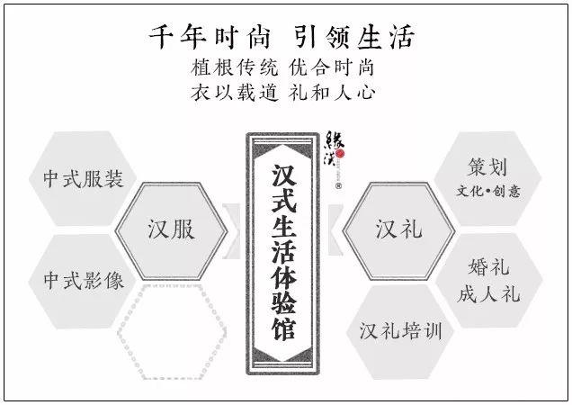 【汉服活动】第十届厦门园博苑荷花展暨汉服超模大赛正式启动!