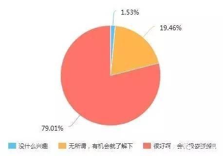 """017汉服同袍问卷调查报告之民族篇"""""""