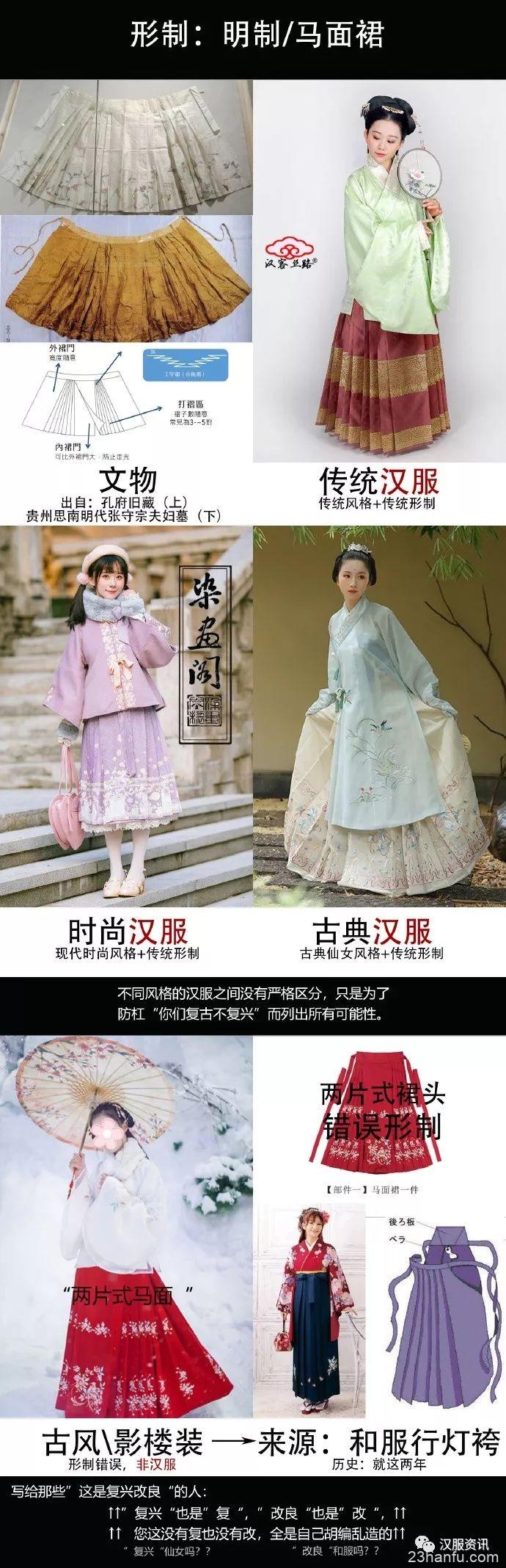 文物和现代汉服的对比 容易混淆的形制完整版来啦