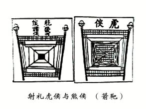 古代射礼之三番射义-图片1