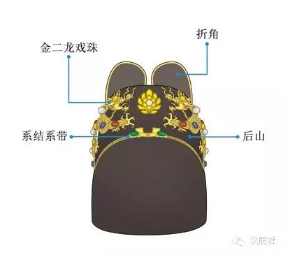 图说明代宫廷服饰—皇帝常服、吉服与青服