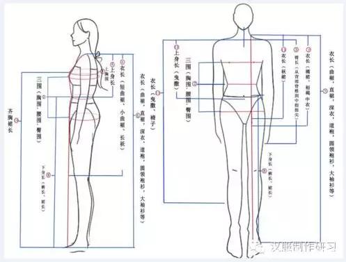 汉服制作研习——汉服设计方法及不同衣袖