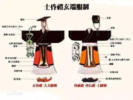 中国传统文化——冠礼