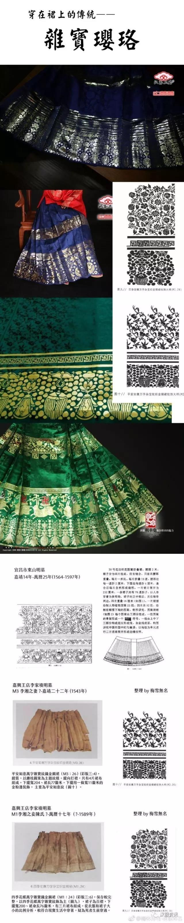 穿在裙上的传统--纹样