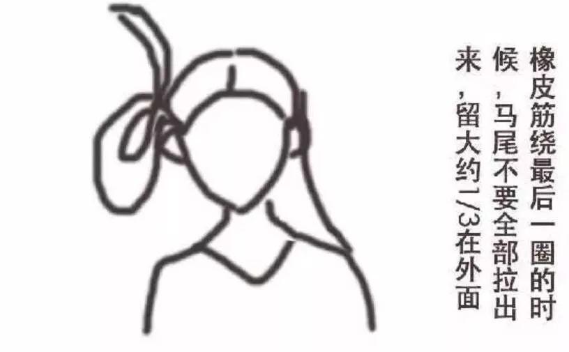 【汉服发型】多款适合日常汉服出行的发型