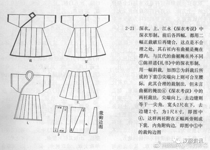 被遺忘的傳統──交窬裁剪的裙子