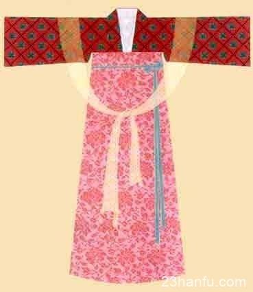 女子裙装演化史