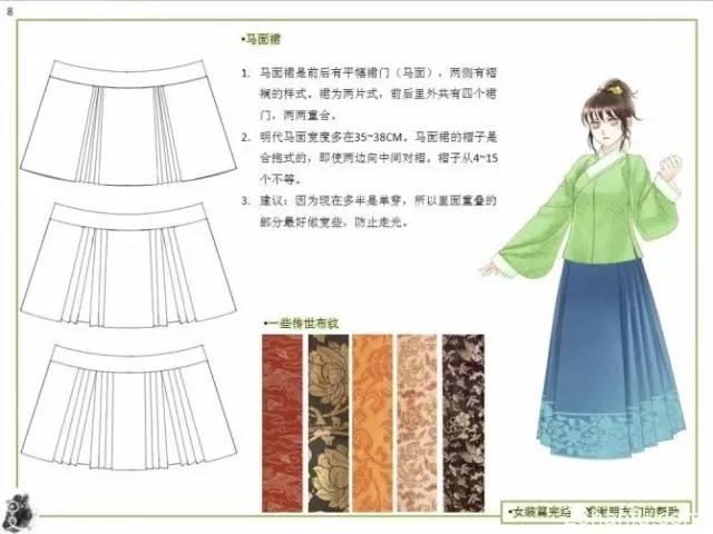 这条裙子火了上千年,你说美不美?